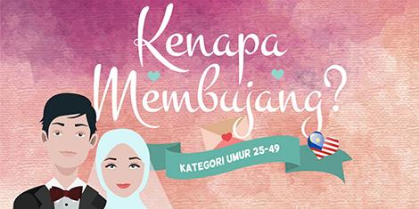 Kenapa Ramai Memilih Untuk Berkahwin Lambat di Malaysia