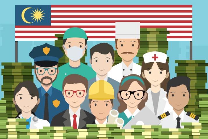 Kartun Gambar Pekerjaan Di Malaysia