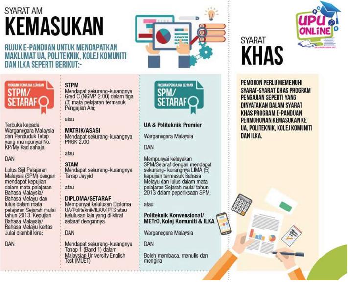 Permohonan Kemasukan Upu Ke Ipta Sesi 2017 2018 Serta Panduan
