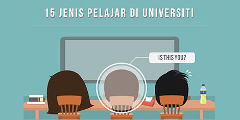15 Jenis Pelajar Yang Anda Akan Temui Ketika di Universiti