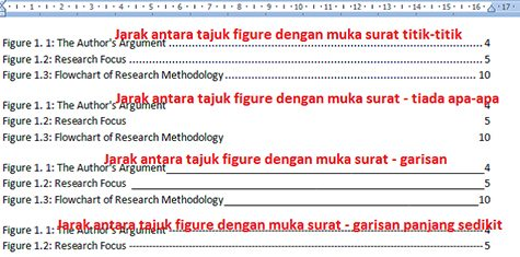 Cara-cara membuat Table of Contents (TOC), List of Tables (LoT) dan List of Figures (LoF)