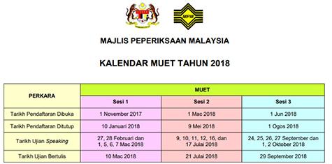 Pendaftaran MUET Sesi MAC 2018 Kini Dibuka